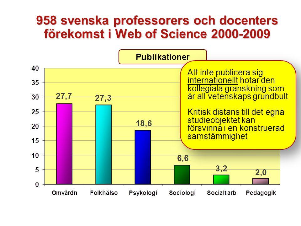 958 svenska professorers och docenters förekomst i Web of Science 2000-2009 Publikationer Att inte publicera sig internationellt hotar den kollegiala granskning som är all vetenskaps grundbult Kritisk distans till det egna studieobjektet kan försvinna i en konstruerad samstämmighet Att inte publicera sig internationellt hotar den kollegiala granskning som är all vetenskaps grundbult Kritisk distans till det egna studieobjektet kan försvinna i en konstruerad samstämmighet