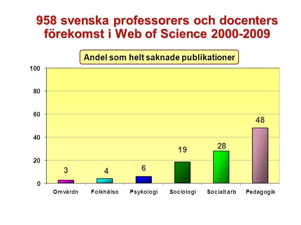 958 svenska professorers och docenters förekomst i Web of Science 2000-2009 Andel som helt saknade publikationer