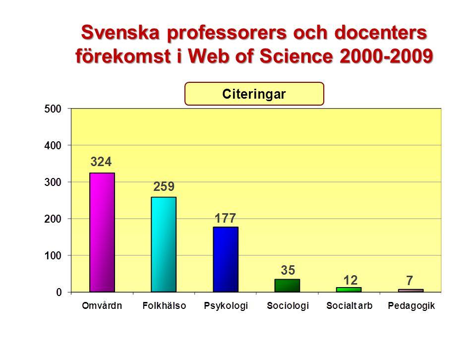Svenska professorers och docenters förekomst i Web of Science 2000-2009 Citeringar