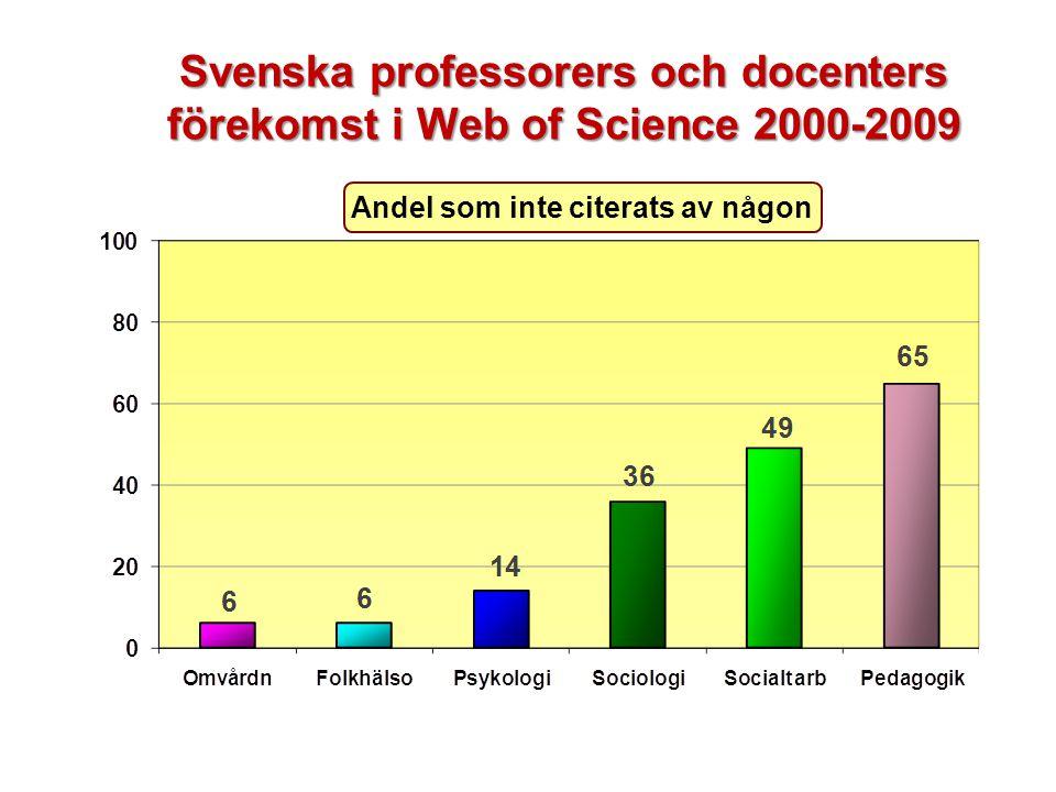 Svenska professorers och docenters förekomst i Web of Science 2000-2009 Andel som inte citerats av någon