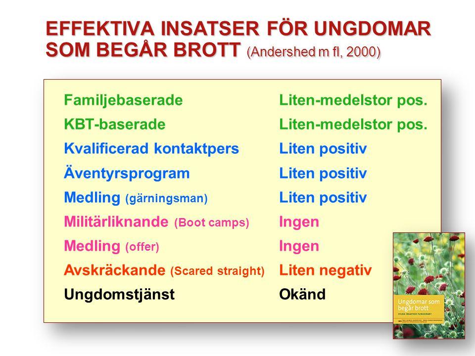 EFFEKTIVA INSATSER FÖR UNGDOMAR SOM BEGÅR BROTT (Andershed m fl, 2000) FamiljebaseradeLiten-medelstor pos.