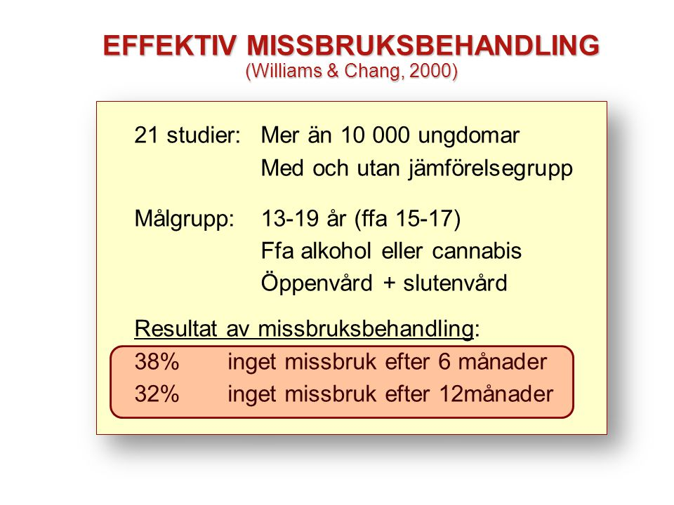 EFFEKTIV MISSBRUKSBEHANDLING (Williams & Chang, 2000) 21 studier:Mer än 10 000 ungdomar Med och utan jämförelsegrupp Målgrupp: 13-19 år (ffa 15-17) Ffa alkohol eller cannabis Öppenvård + slutenvård Resultat av missbruksbehandling: 38%inget missbruk efter 6 månader 32%inget missbruk efter 12månader 21 studier:Mer än 10 000 ungdomar Med och utan jämförelsegrupp Målgrupp: 13-19 år (ffa 15-17) Ffa alkohol eller cannabis Öppenvård + slutenvård Resultat av missbruksbehandling: 38%inget missbruk efter 6 månader 32%inget missbruk efter 12månader