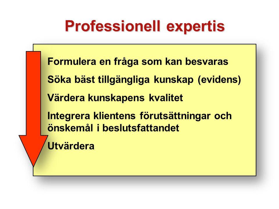 Formulera en fråga som kan besvaras Söka bäst tillgängliga kunskap (evidens) Värdera kunskapens kvalitet Integrera klientens förutsättningar och önskemål i beslutsfattandet Utvärdera Formulera en fråga som kan besvaras Söka bäst tillgängliga kunskap (evidens) Värdera kunskapens kvalitet Integrera klientens förutsättningar och önskemål i beslutsfattandet Utvärdera Professionell expertis