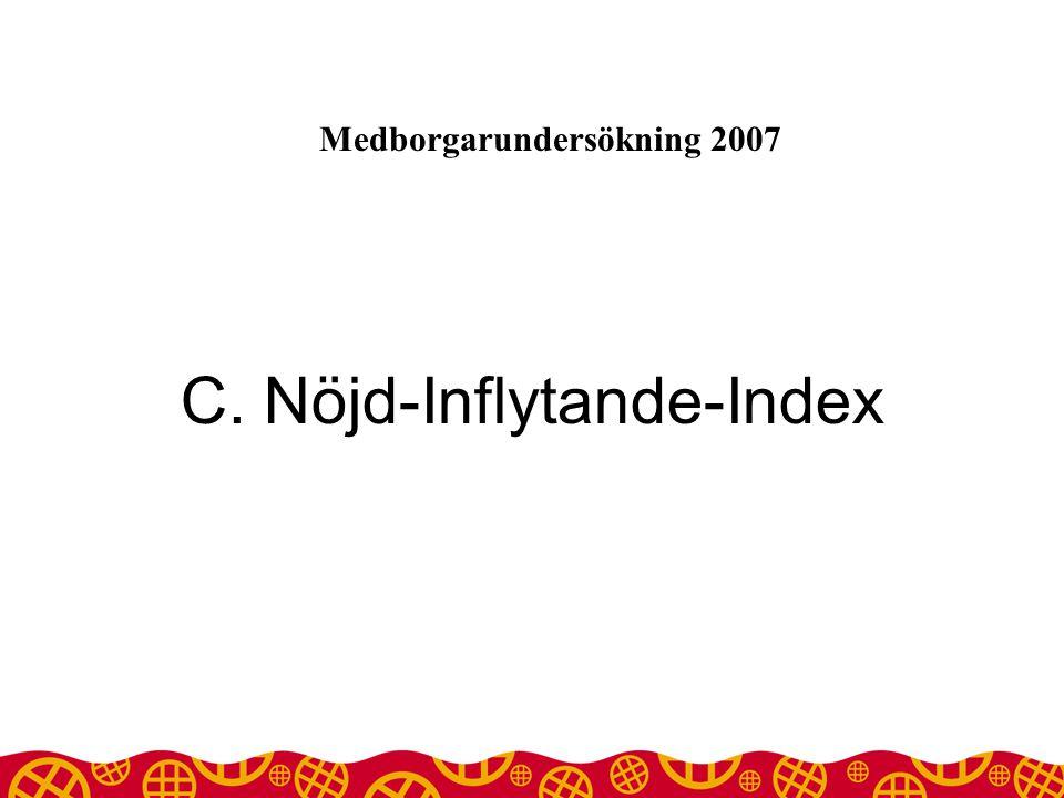 C. Nöjd-Inflytande-Index Medborgarundersökning 2007