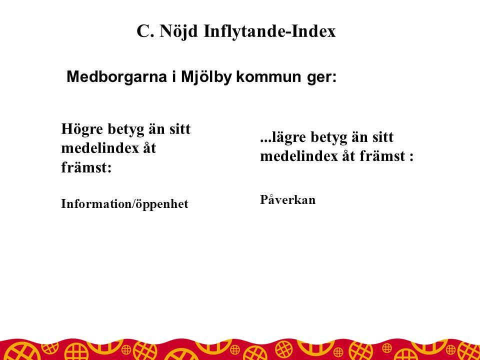 Medborgarna i Mjölby kommun ger: C.