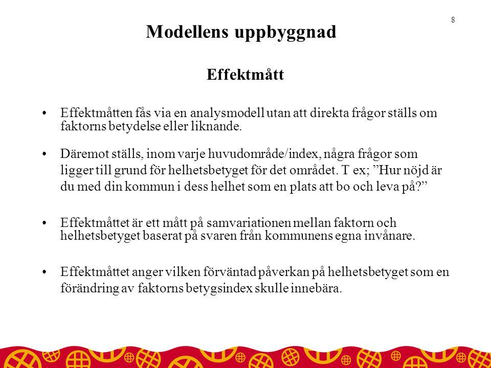 Modellens uppbyggnad 8 Effektmått •Effektmåtten fås via en analysmodell utan att direkta frågor ställs om faktorns betydelse eller liknande.