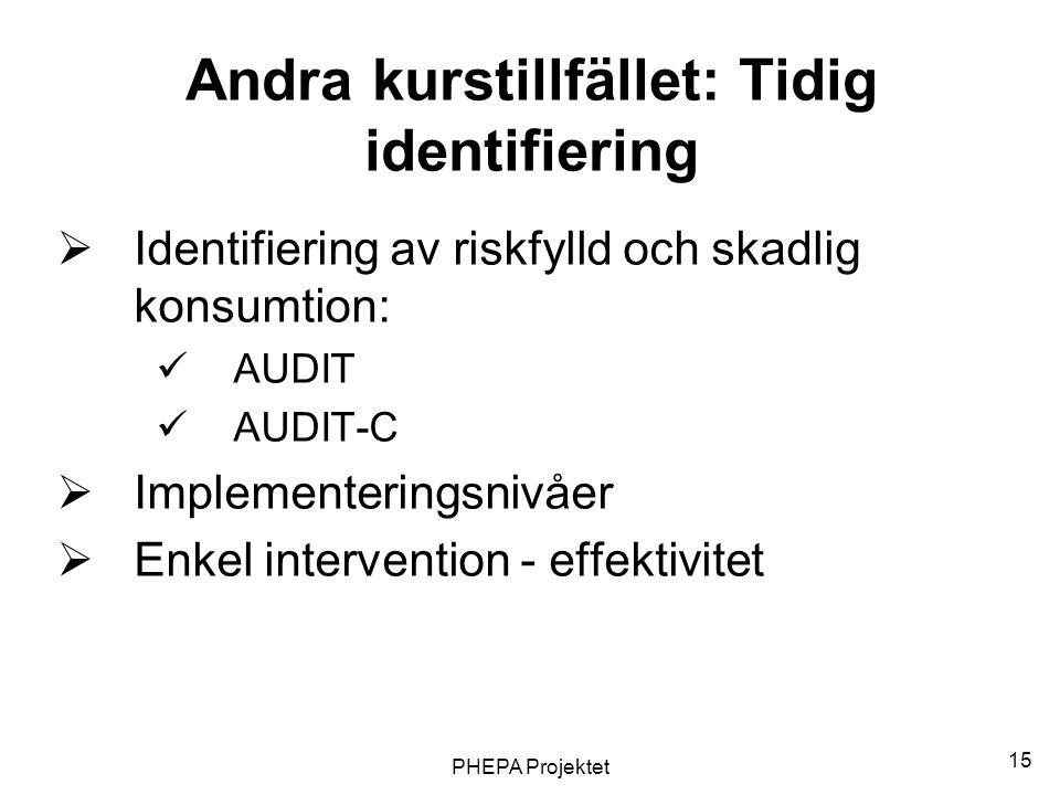 PHEPA Projektet 15 Andra kurstillfället: Tidig identifiering  Identifiering av riskfylld och skadlig konsumtion:  AUDIT  AUDIT-C  Implementeringsn
