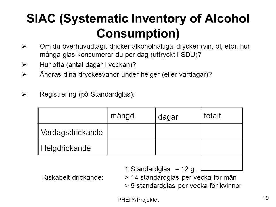 PHEPA Projektet 19 SIAC (Systematic Inventory of Alcohol Consumption)  Om du överhuvudtagit dricker alkoholhaltiga drycker (vin, öl, etc), hur många