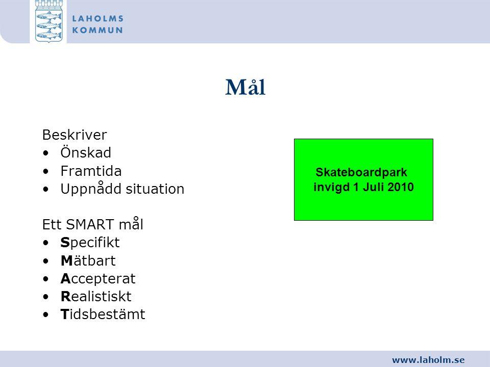 www.laholm.se Mål Beskriver •Önskad •Framtida •Uppnådd situation Ett SMART mål •Specifikt •Mätbart •Accepterat •Realistiskt •Tidsbestämt Skateboardpar