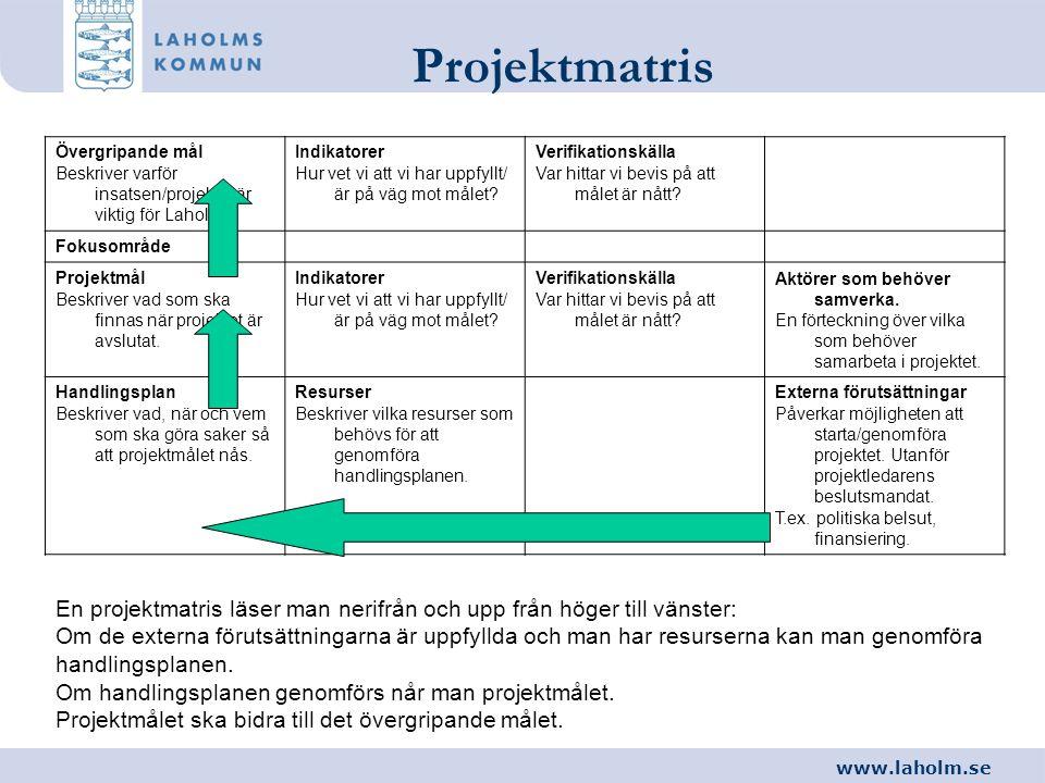 www.laholm.se Övergripande mål Beskriver varför insatsen/projektet är viktig för Laholm. Indikatorer Hur vet vi att vi har uppfyllt/ är på väg mot mål