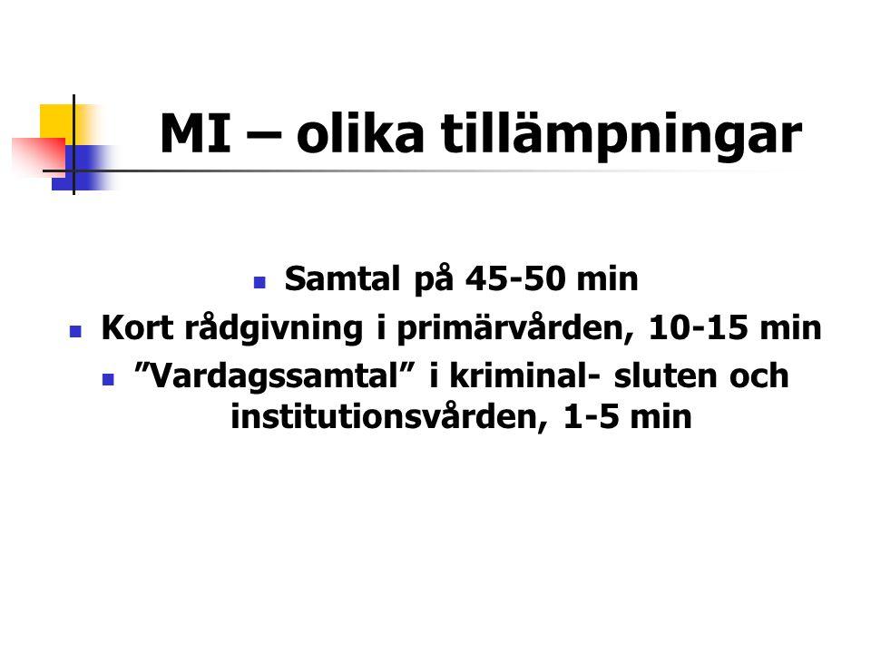 """MI – olika tillämpningar  Samtal på 45-50 min  Kort rådgivning i primärvården, 10-15 min  """"Vardagssamtal"""" i kriminal- sluten och institutionsvården"""