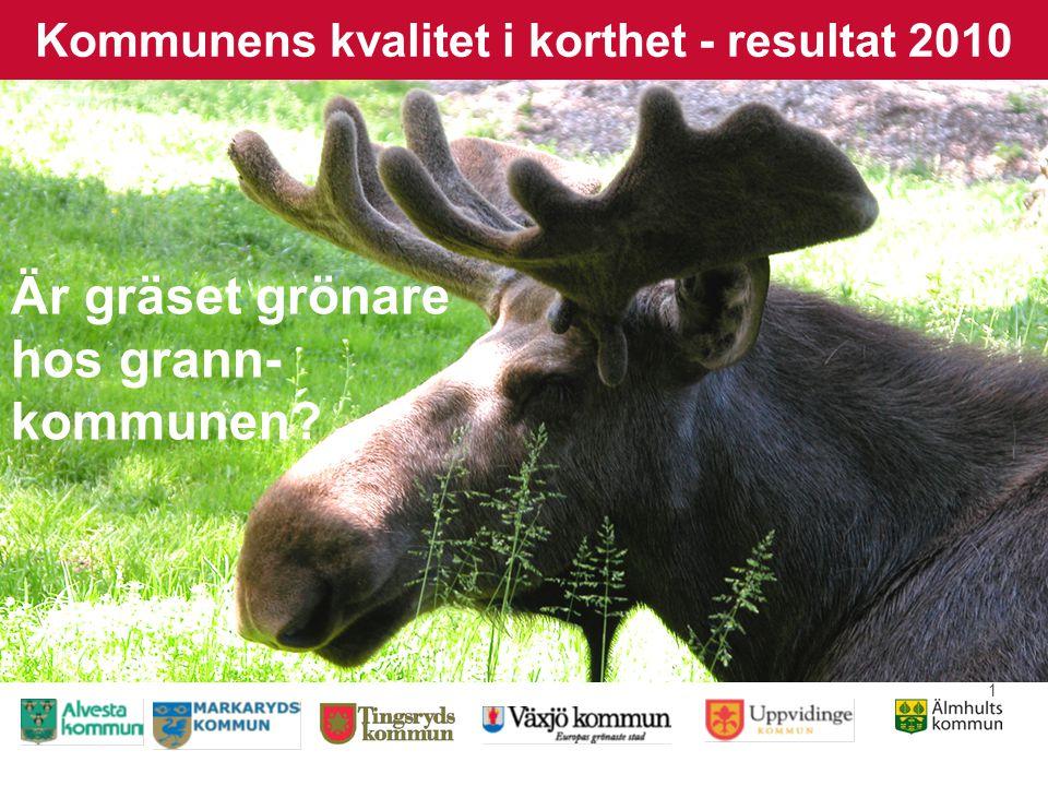 1 Kommunens kvalitet i korthet - resultat 2010 Är gräset grönare hos grann- kommunen?