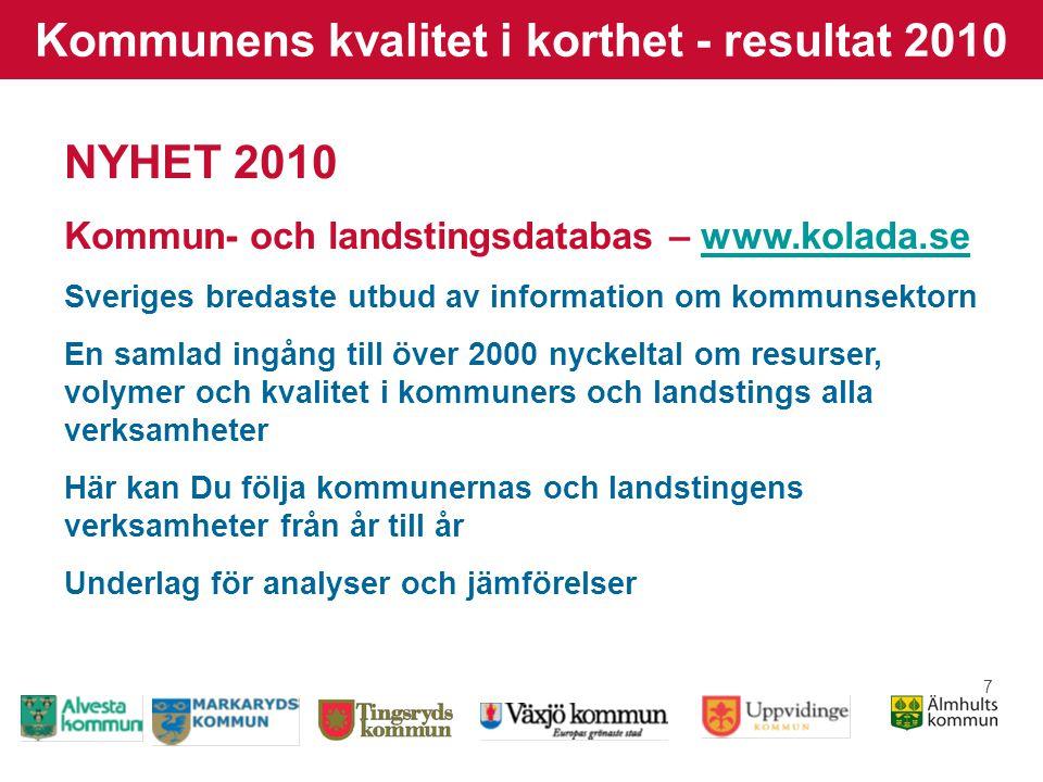 18 Kommunens kvalitet i korthet - resultat 2010