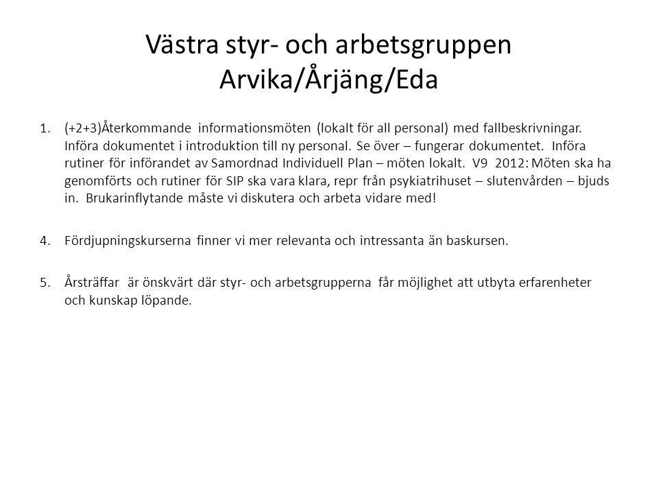 Västra styr- och arbetsgrupp Kristinehamn/Storfors/Filipstad 1.Processledare bjuds in till styr- och arbetsgruppsmöte för att diskutera utbildningar 2012.