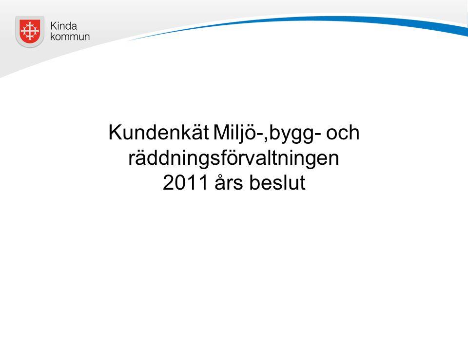 Kundenkät Miljö-,bygg- och räddningsförvaltningen 2011 års beslut