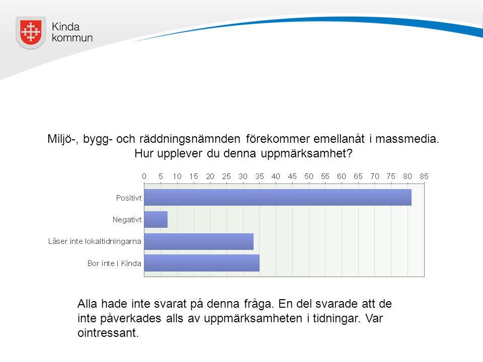 PositivtNegativtTotalt Bemötande96% (95%)4% (5%)172 Personalens kunskaper96% (93%)4% (7%)172 Hanteringen av ärendet92% (92%)8% (7%)171 Stöd och hjälp94% (86%)6% (14%)162 Handläggningstiden95% (87%)5% (12%)165 Hur upplevde du följande.