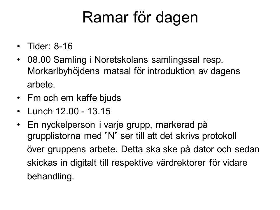 Ramar för dagen •Tider: 8-16 •08.00 Samling i Noretskolans samlingssal resp. Morkarlbyhöjdens matsal för introduktion av dagens arbete. •Fm och em kaf