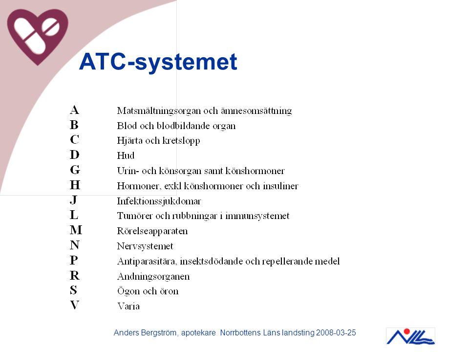 Anders Bergström, apotekare Norrbottens Läns landsting 2008-03-25 ATC-systemet