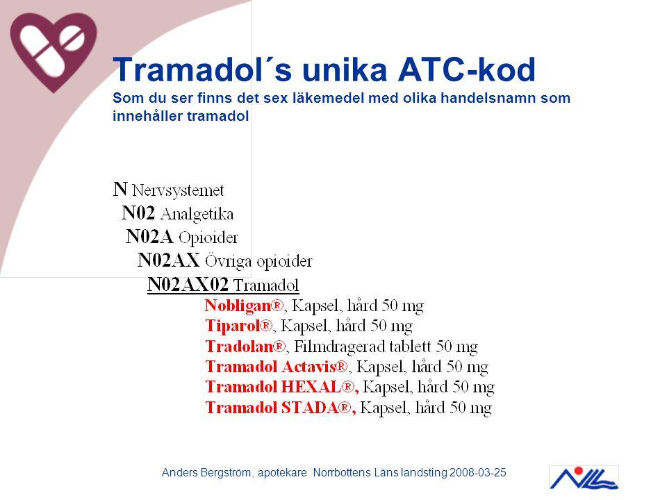 Anders Bergström, apotekare Norrbottens Läns landsting 2008-03-25 Tramadol´s unika ATC-kod Som du ser finns det sex läkemedel med olika handelsnamn so