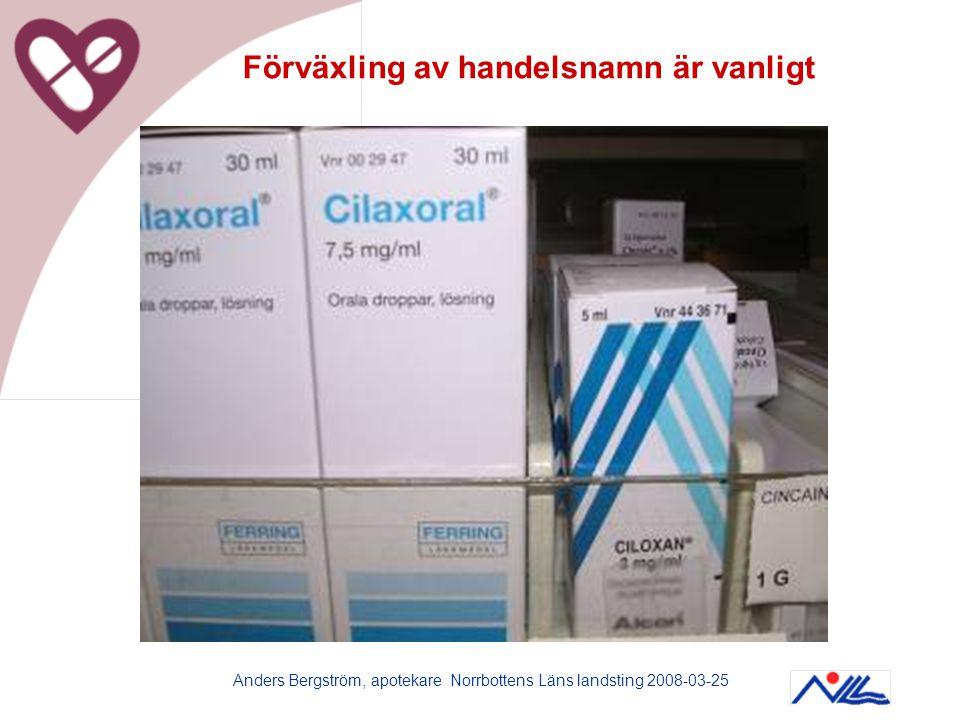 Anders Bergström, apotekare Norrbottens Läns landsting 2008-03-25 Förväxling av handelsnamn är vanligt
