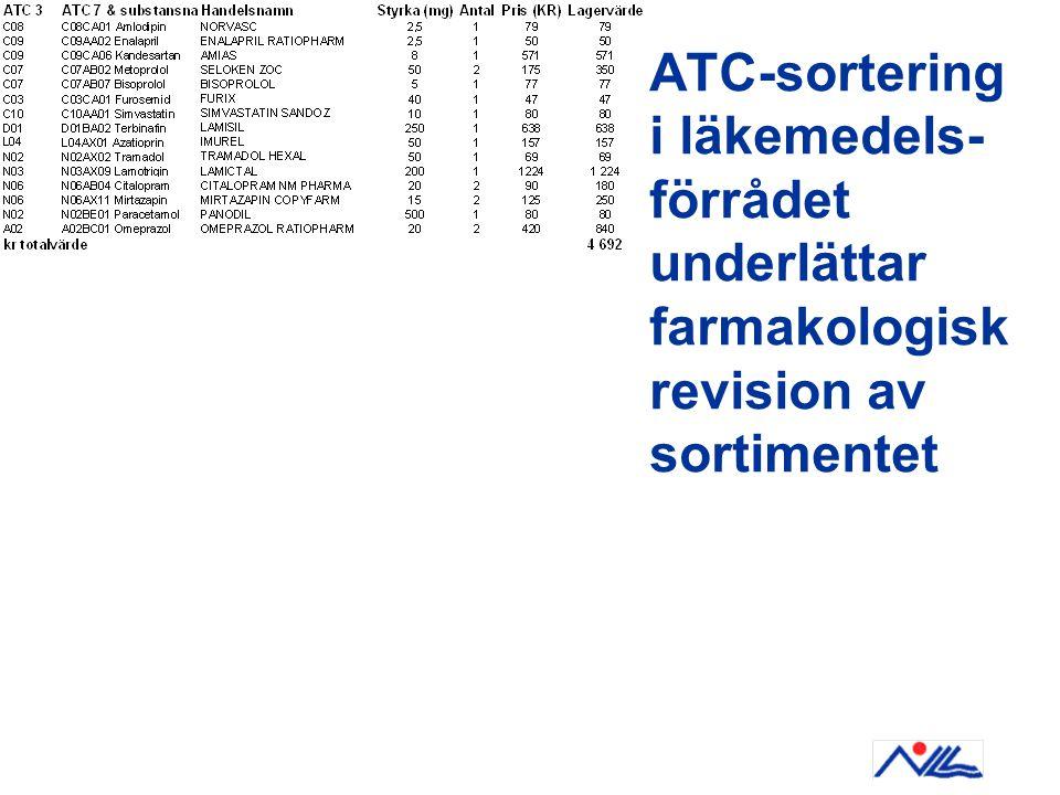 ATC-sortering i läkemedels- förrådet underlättar farmakologisk revision av sortimentet