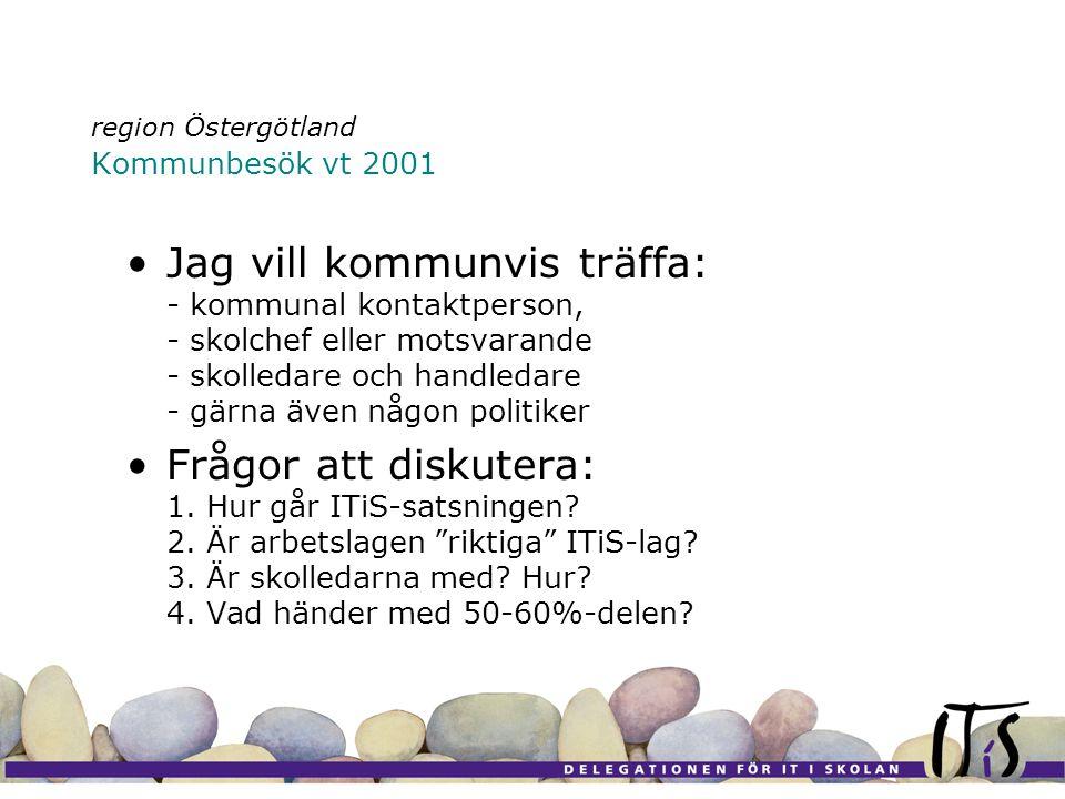 region Östergötland Kommunbesök vt 2001 •Jag vill kommunvis träffa: - kommunal kontaktperson, - skolchef eller motsvarande - skolledare och handledare - gärna även någon politiker •Frågor att diskutera: 1.