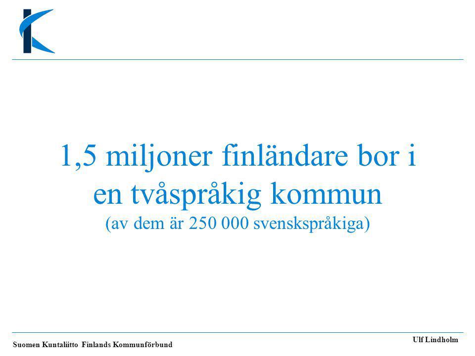 Suomen Kuntaliitto Finlands Kommunförbund Ulf Lindholm 1,5 miljoner finländare bor i en tvåspråkig kommun •Av Finlands 444 kommuner är 44 tvåspråkiga •23 kommuner har svenska som majoritetsspråk •21 kommuner har finska som majoritetsspråk Ulf Lindholm