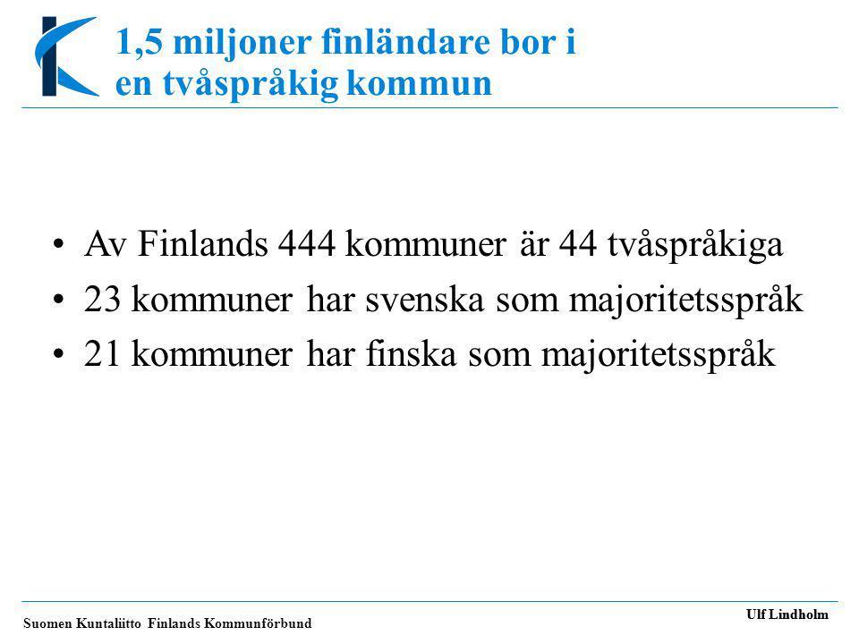 Suomen Kuntaliitto Finlands Kommunförbund Ulf Lindholm Språkförbindelser i förvaltningen •projektet startade 1.1.2003 och avslutas 31.5.2005 •modeller för språkförbindelser i förvaltningen utarbetas •spridning av modellerna •en modell för en språkbarometer utformas •9 pilotprojekt genomförs •övriga intresserade ges också möjlighet att delta fr.o.m hösten 2004