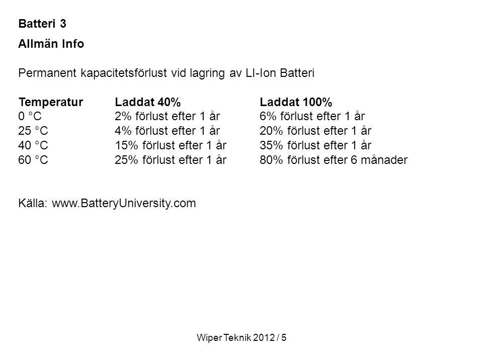 Allmän Info Permanent kapacitetsförlust vid lagring av LI-Ion Batteri Temperatur Laddat 40% Laddat 100% 0 °C2% förlust efter 1 år6% förlust efter 1 år 25 °C4% förlust efter 1 år20% förlust efter 1 år 40 °C15% förlust efter 1 år35% förlust efter 1 år 60 °C25% förlust efter 1 år80% förlust efter 6 månader Källa: www.BatteryUniversity.com Batteri 3 Wiper Teknik 2012 / 5