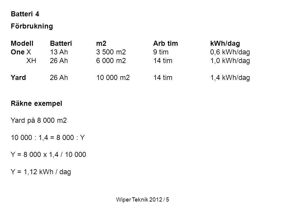 Förbrukning ModellBatterim2Arb timkWh/dag One X13 Ah3 500 m29 tim0,6 kWh/dag XH26 Ah6 000 m214 tim1,0 kWh/dag Yard26 Ah10 000 m214 tim1,4 kWh/dag Räkne exempel Yard på 8 000 m2 10 000 : 1,4 = 8 000 : Y Y = 8 000 x 1,4 / 10 000 Y = 1,12 kWh / dag Batteri 4 Wiper Teknik 2012 / 5