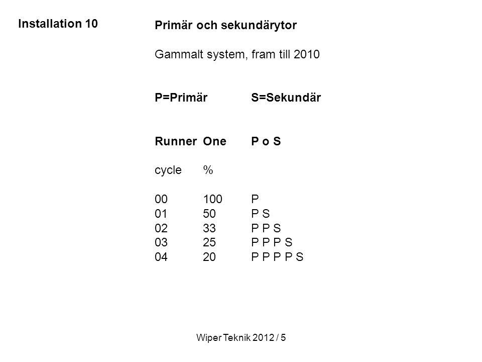 Primär och sekundärytor Gammalt system, fram till 2010 P=Primär S=Sekundär Runner OneP o S cycle% 00100P 0150P S 0233P P S 0325P P P S 0420P P P P S Wiper Teknik 2012 / 5 Installation 10