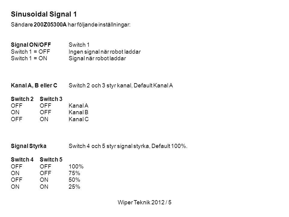 Wiper Teknik 2012 / 5 Sändare 200Z05300A har följande inställningar: Signal ON/OFFSwitch 1 Switch 1 = OFFIngen signal när robot laddar Switch 1 = ONSignal när robot laddar Kanal A, B eller CSwitch 2 och 3 styr kanal, Default Kanal A Switch 2Switch 3 OFFOFFKanal A ONOFFKanal B OFFONKanal C Signal StyrkaSwitch 4 och 5 styr signal styrka, Default 100%.