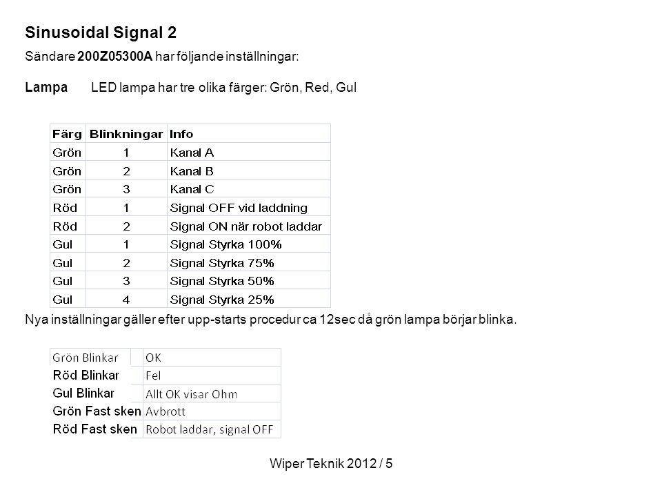 Wiper Teknik 2012 / 5 Sändare 200Z05300A har följande inställningar: LampaLED lampa har tre olika färger: Grön, Red, Gul Nya inställningar gäller efter upp-starts procedur ca 12sec då grön lampa börjar blinka.