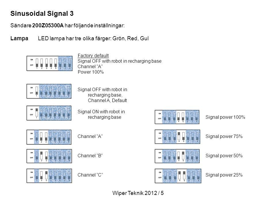 Signal OFF with robot in recharging base, Channel A, Default Signal ON with robot in recharging baseSignal power 100% Channel A Signal power 75% Channel B Signal power 50% Channel C Signal power 25% Wiper Teknik 2012 / 5 Sändare 200Z05300A har följande inställningar: LampaLED lampa har tre olika färger: Grön, Red, Gul Factory default Signal OFF with robot in recharging base Channel A Power 100% Sinusoidal Signal 3
