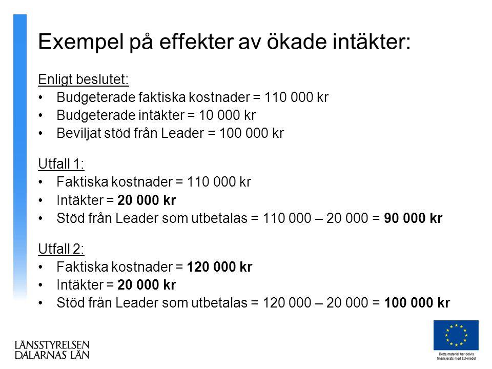Exempel på effekter av ökade intäkter: Enligt beslutet: •Budgeterade faktiska kostnader = 110 000 kr •Budgeterade intäkter = 10 000 kr •Beviljat stöd från Leader = 100 000 kr Utfall 1: •Faktiska kostnader = 110 000 kr •Intäkter = 20 000 kr •Stöd från Leader som utbetalas = 110 000 – 20 000 = 90 000 kr Utfall 2: •Faktiska kostnader = 120 000 kr •Intäkter = 20 000 kr •Stöd från Leader som utbetalas = 120 000 – 20 000 = 100 000 kr
