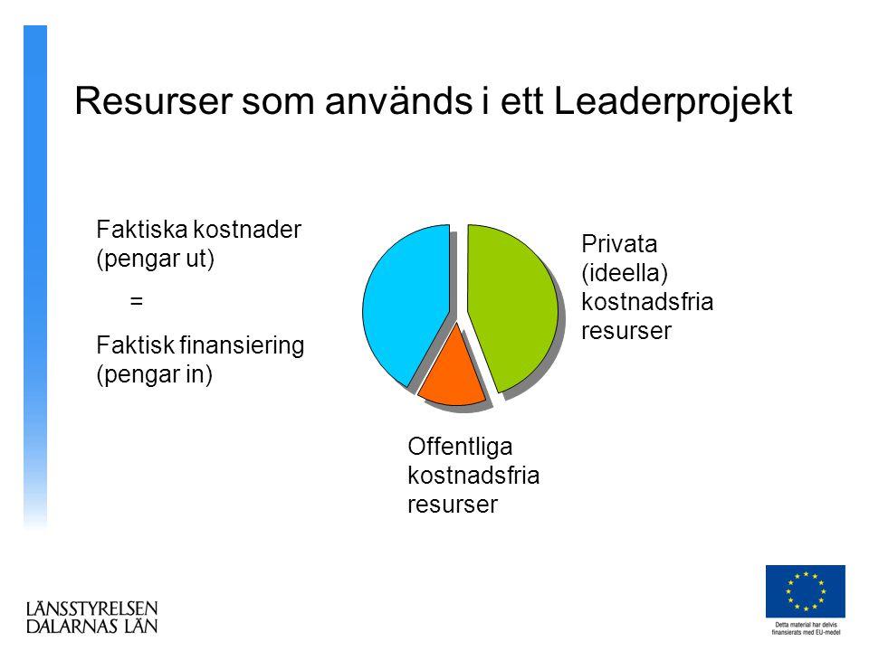 Resurser som används i ett Leaderprojekt Privata (ideella) kostnadsfria resurser Offentliga kostnadsfria resurser Faktiska kostnader (pengar ut) = Faktisk finansiering (pengar in)