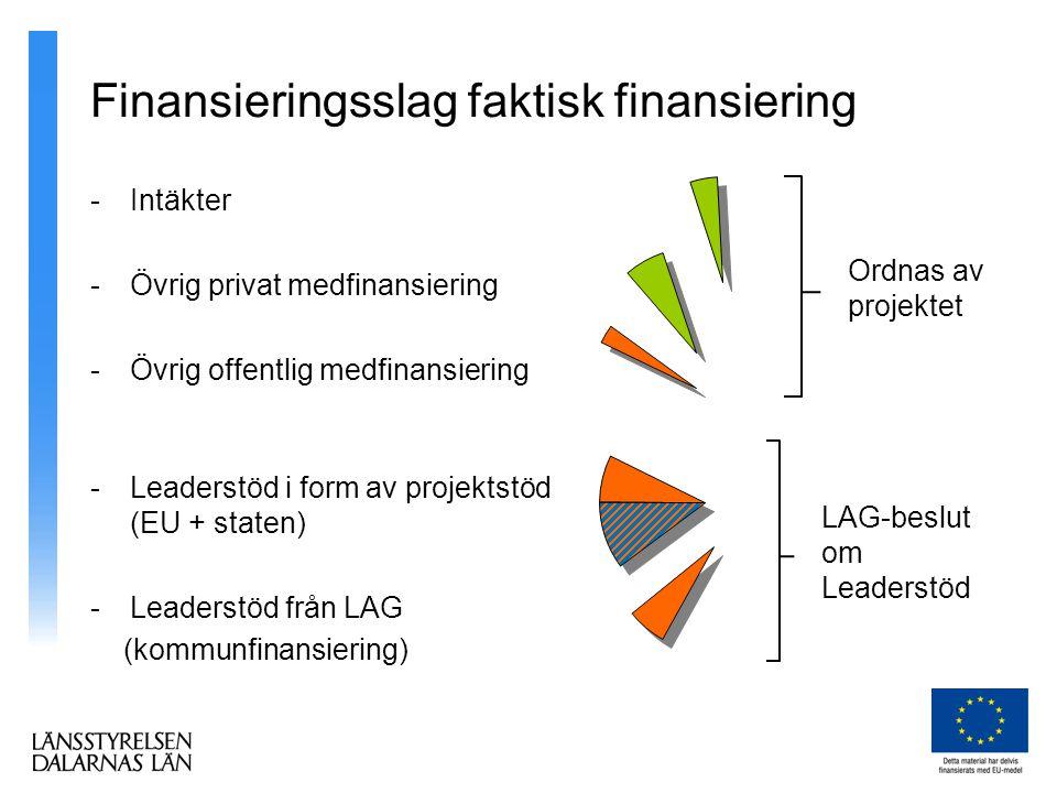 Finansieringsslag faktisk finansiering -Intäkter -Övrig privat medfinansiering -Övrig offentlig medfinansiering -Leaderstöd i form av projektstöd (EU + staten) -Leaderstöd från LAG (kommunfinansiering) Ordnas av projektet LAG-beslut om Leaderstöd