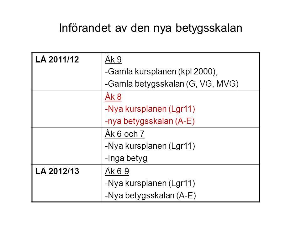 Införandet av den nya betygsskalan LÅ 2011/12Åk 9 -Gamla kursplanen (kpl 2000), -Gamla betygsskalan (G, VG, MVG) Åk 8 -Nya kursplanen (Lgr11) -nya betygsskalan (A-E) Åk 6 och 7 -Nya kursplanen (Lgr11) -Inga betyg LÅ 2012/13Åk 6-9 -Nya kursplanen (Lgr11) -Nya betygsskalan (A-E)