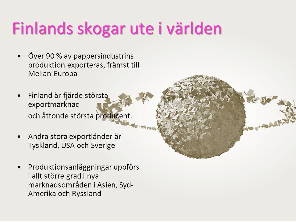 Finlands skogar ute i världen •Över 90 % av pappersindustrins produktion exporteras, främst till Mellan-Europa •Finland är fjärde största exportmarknad och åttonde största producent.