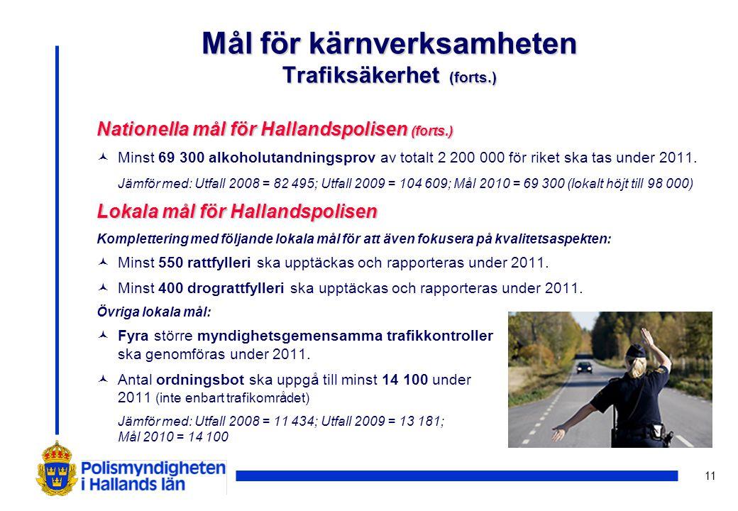 11 Nationella mål för Hallandspolisen (forts.) © Minst 69 300 alkoholutandningsprov av totalt 2 200 000 för riket ska tas under 2011. Jämför med: Utfa