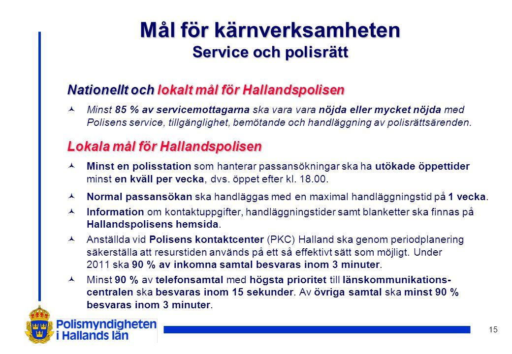 15 Nationellt och lokalt mål för Hallandspolisen ©Minst 85 % av servicemottagarna ska vara vara nöjda eller mycket nöjda med Polisens service, tillgän