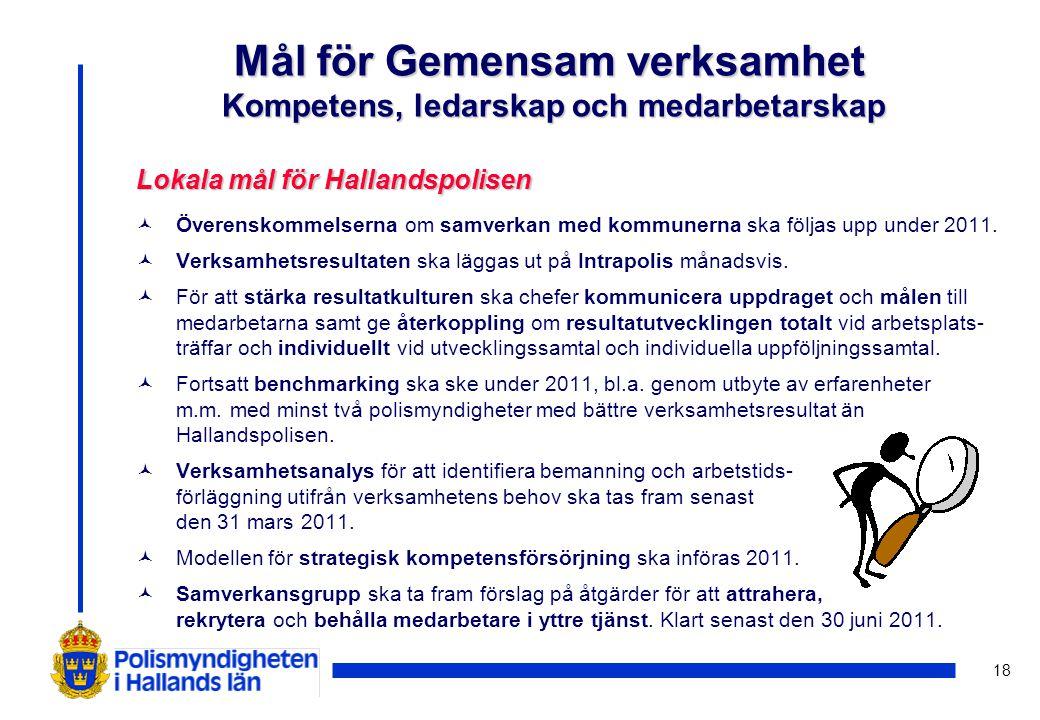18 Lokala mål för Hallandspolisen © Överenskommelserna om samverkan med kommunerna ska följas upp under 2011. © Verksamhetsresultaten ska läggas ut på
