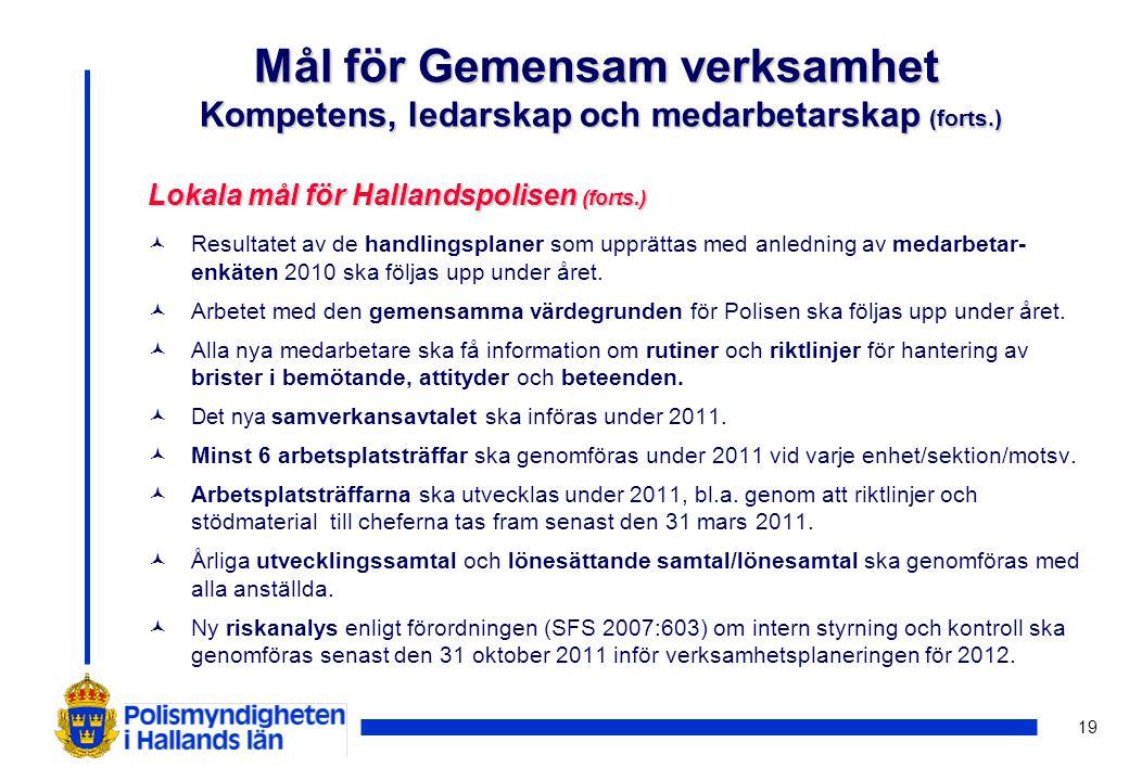 19 Lokala mål för Hallandspolisen (forts.) © Resultatet av de handlingsplaner som upprättas med anledning av medarbetar- enkäten 2010 ska följas upp u