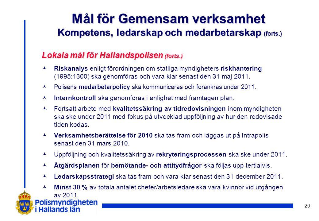 20 Lokala mål för Hallandspolisen (forts.) © Riskanalys enligt förordningen om statliga myndigheters riskhantering (1995:1300) ska genomföras och vara