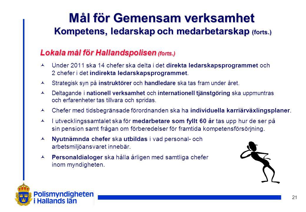 21 Lokala mål för Hallandspolisen (forts.) © Under 2011 ska 14 chefer ska delta i det direkta ledarskapsprogrammet och 2 chefer i det indirekta ledars