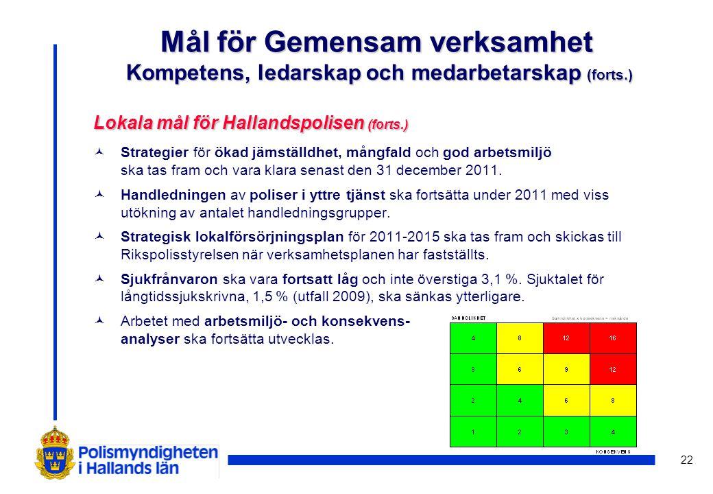 22 Lokala mål för Hallandspolisen (forts.) © Strategier för ökad jämställdhet, mångfald och god arbetsmiljö ska tas fram och vara klara senast den 31