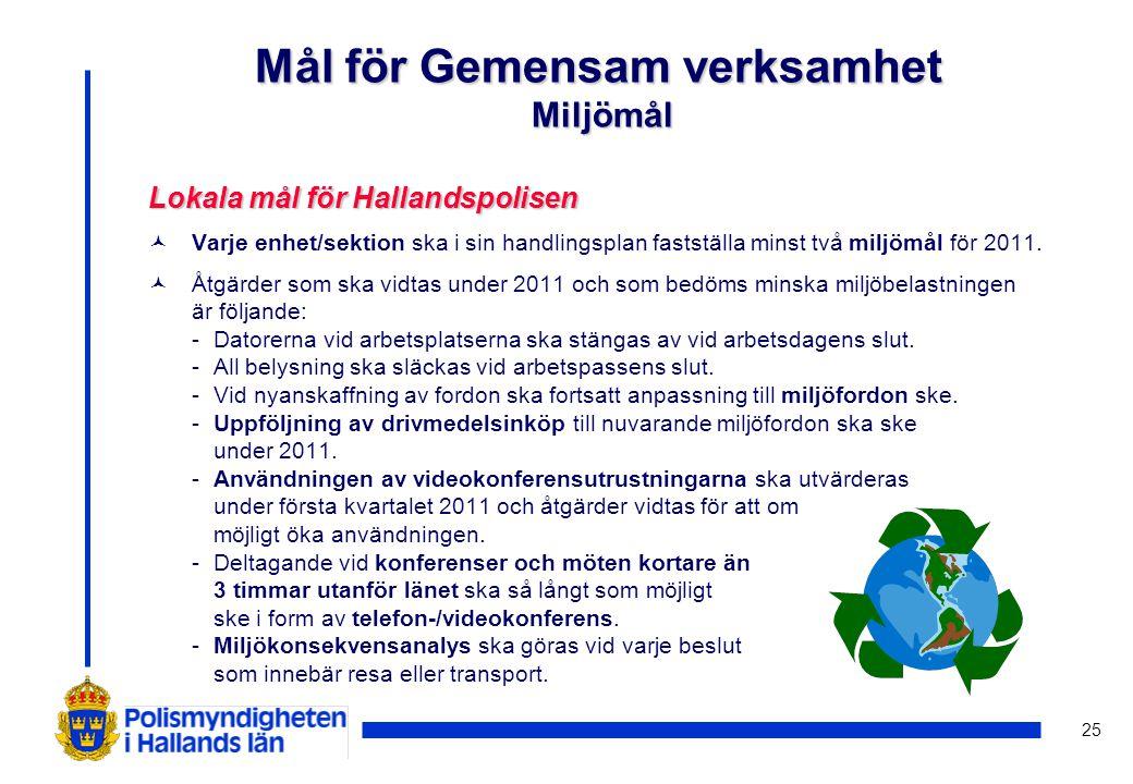 25 Lokala mål förHallandspolisen Lokala mål för Hallandspolisen © Varje enhet/sektion ska i sin handlingsplan fastställa minst två miljömål för 2011.