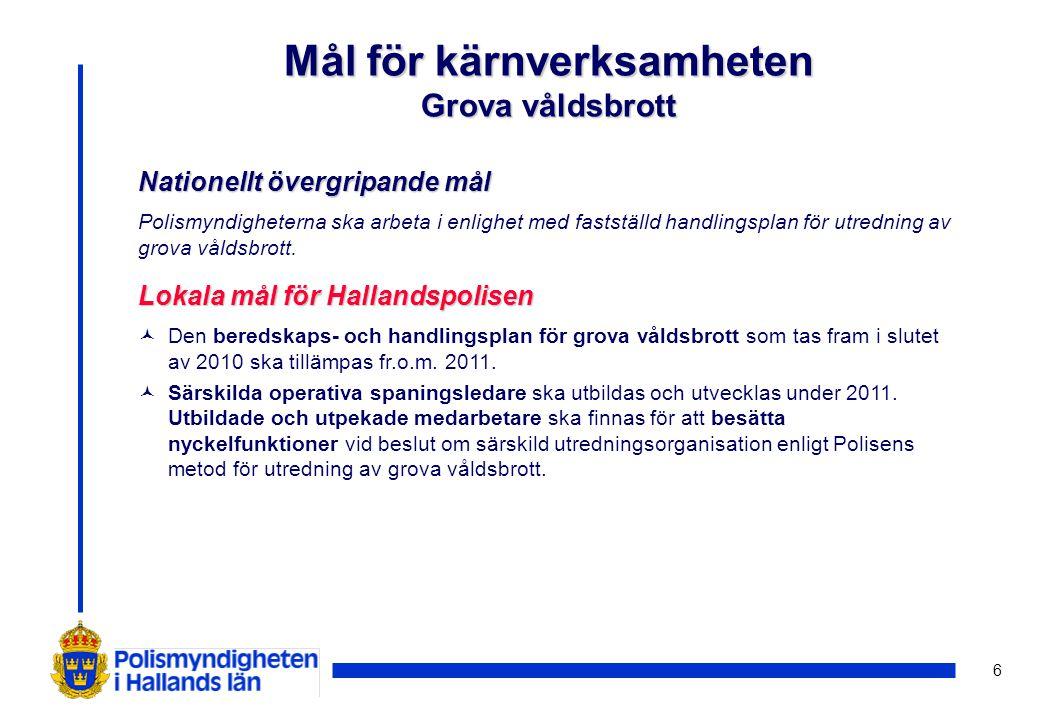 7 Mål för kärnverksamheten Grov organiserad och systemhotande brottslighet Nationellt övergripande mål Förutsättningarna för att bedriva grov organiserad och systemhotande brottslighet i Sverige ska försvåras.