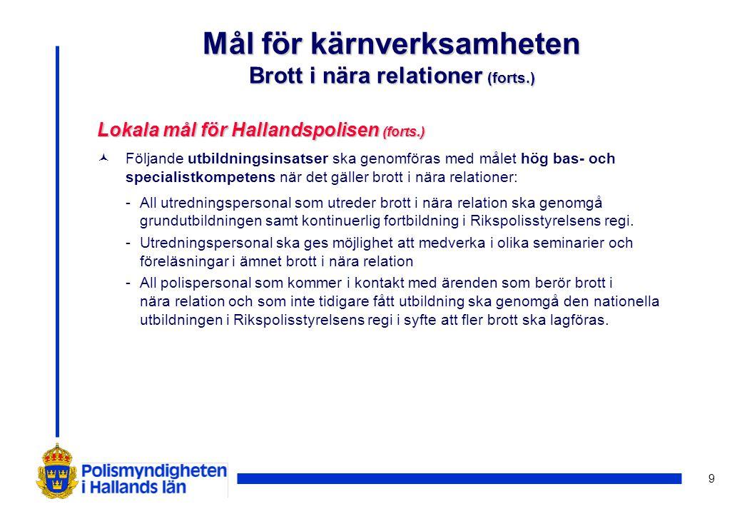 20 Lokala mål för Hallandspolisen (forts.) © Riskanalys enligt förordningen om statliga myndigheters riskhantering (1995:1300) ska genomföras och vara klar senast den 31 maj 2011.