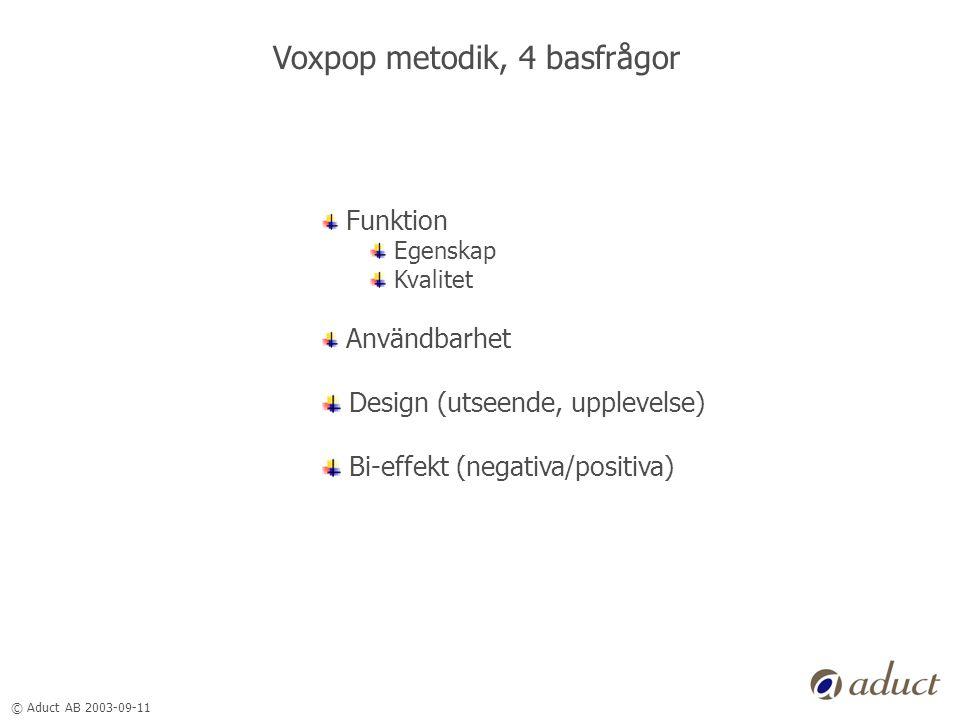 © Aduct AB 2003-09-11 Voxpop metodik, 4 basfrågor Funktion Egenskap Kvalitet Användbarhet Design (utseende, upplevelse) Bi-effekt (negativa/positiva)